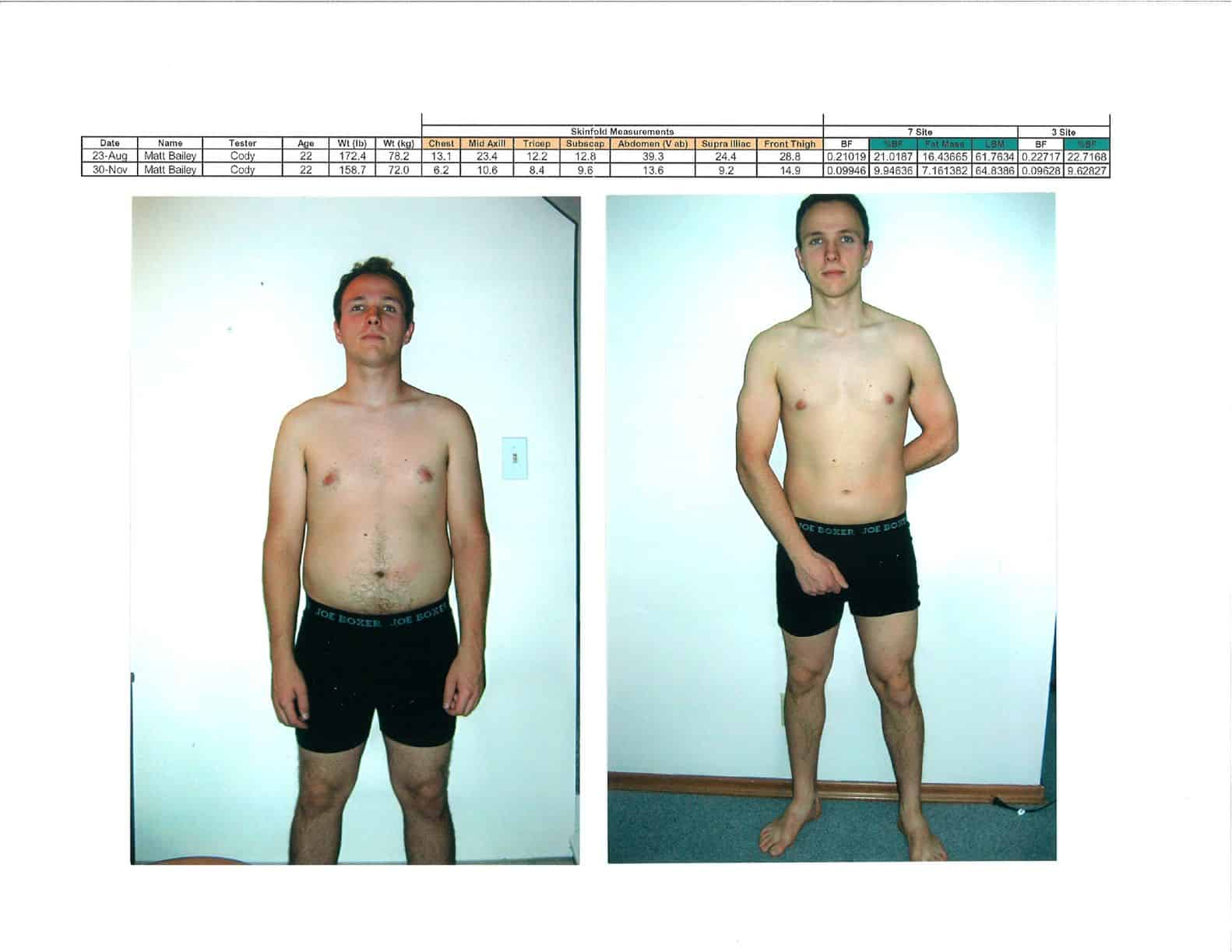 body for life before and after